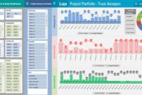 Project Portfolio Dashboard Template – Analysistabs regarding Portfolio Management Reporting Templates