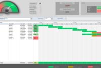 Project Portfolio Dashboard Template – Analysistabs with regard to Project Portfolio Status Report Template
