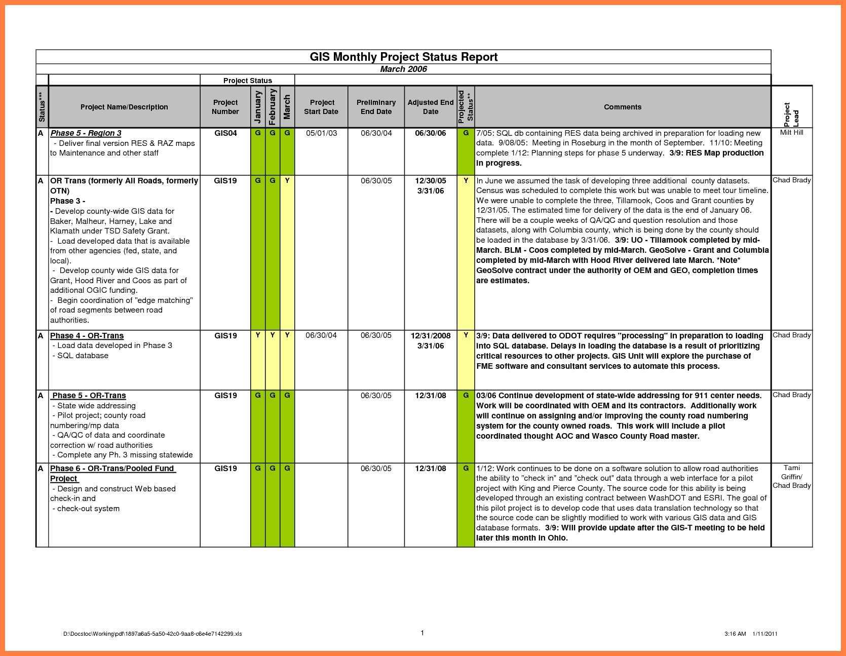 Project Status Report Template Xls Seven Quick Tips With Daily Status Report Template Xls