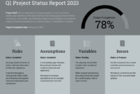 Quarterly Project Status Progress Report Template Template intended for It Progress Report Template