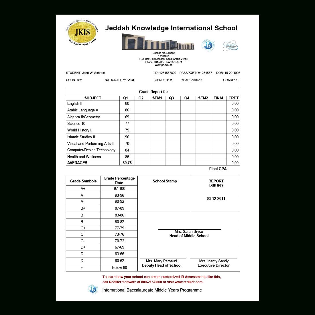 Report Card Software - Grade Management   Rediker Software Regarding Student Grade Report Template