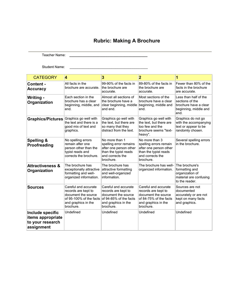 Rubric: Making A Brochure Category 4 3 Within Brochure Rubric Template