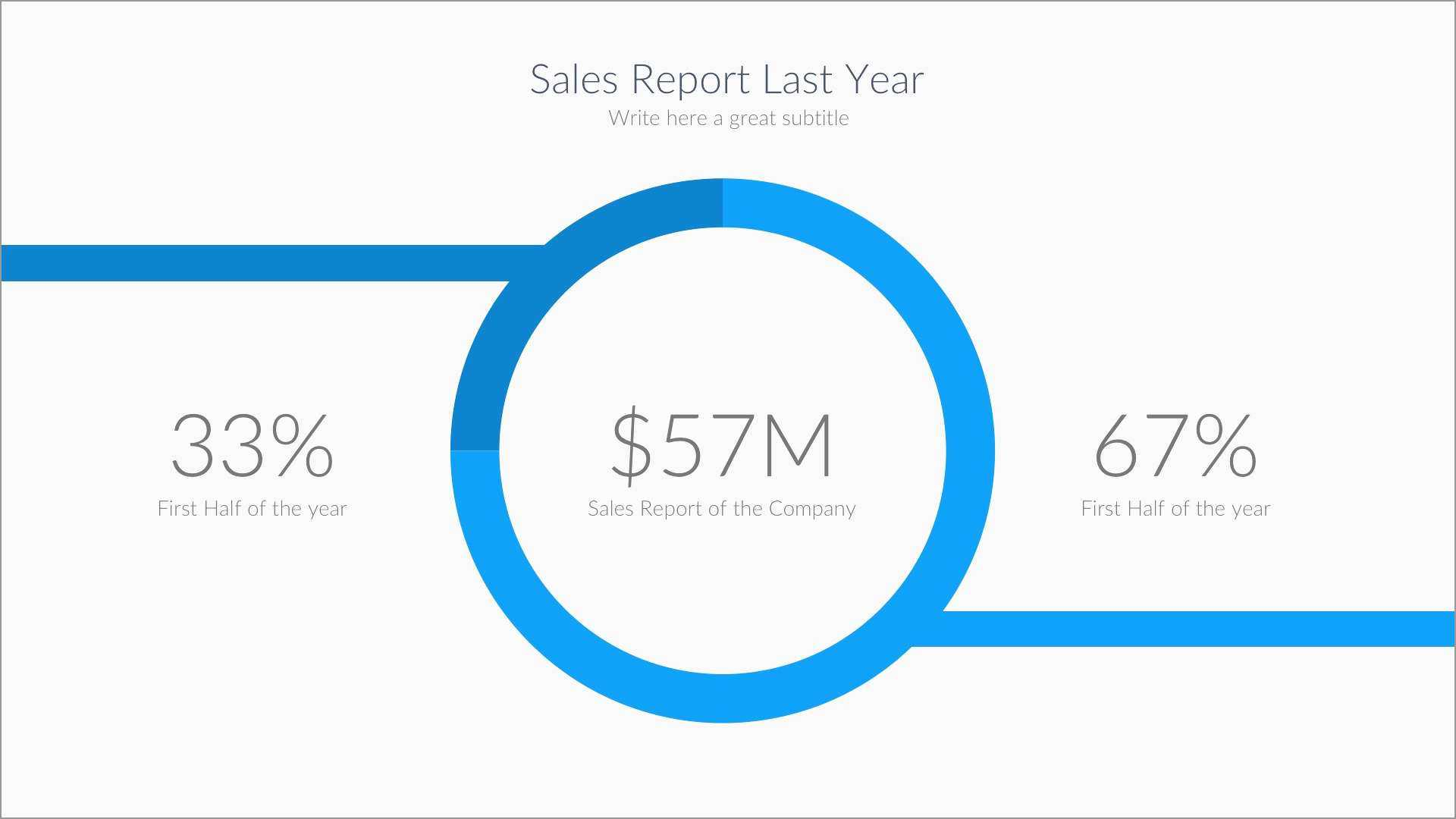 Sales Report Template Powerpoint Sample Example Ppt Monthly Intended For Sales Report Template Powerpoint