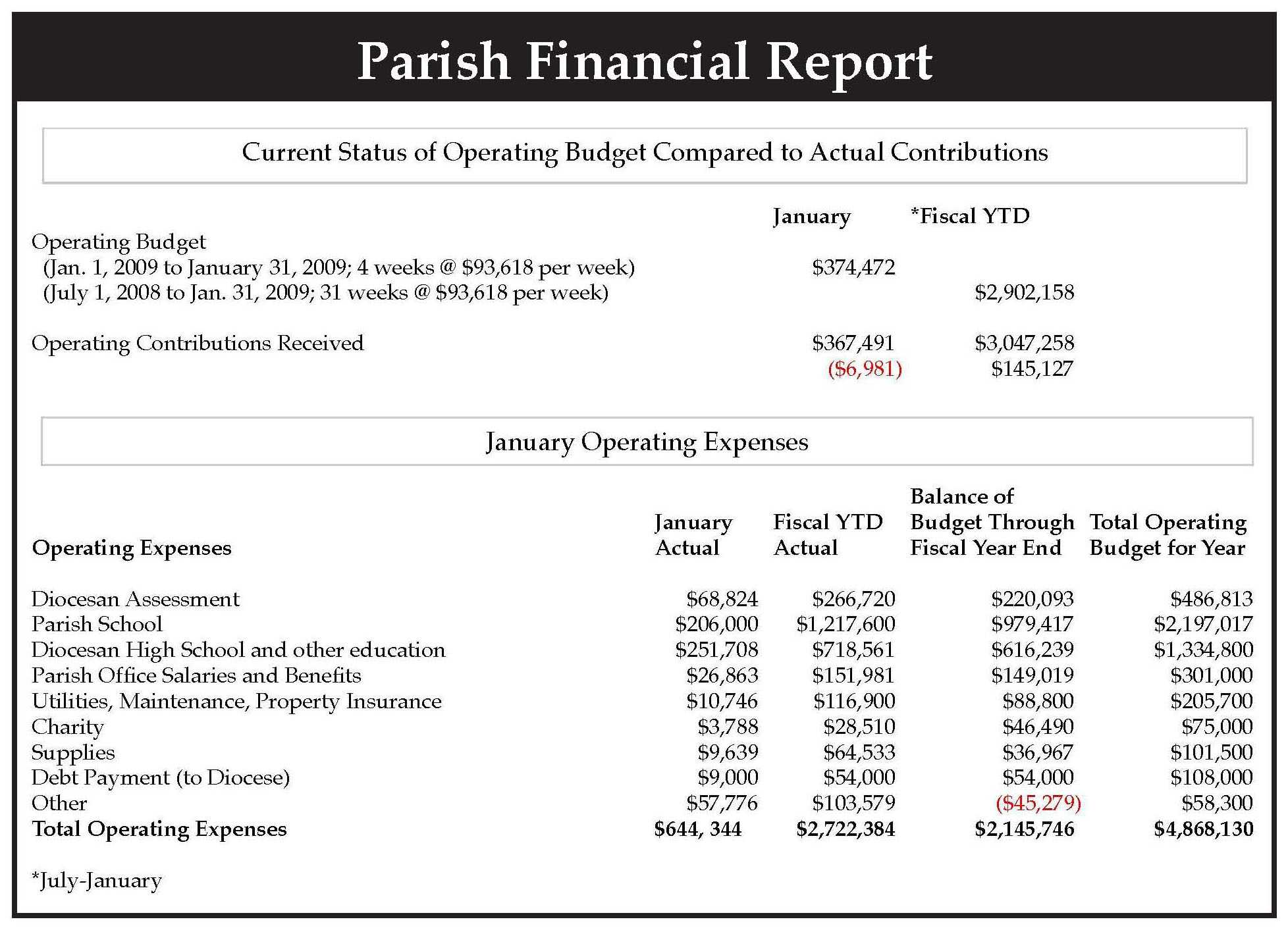 Sample Financial Reports In Excel Report Analysis Example For Excel Financial Report Templates