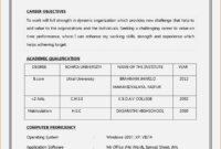 Seven Brilliant Ways To | Realty Executives Mi : Invoice And with Internal Job Posting Template Word