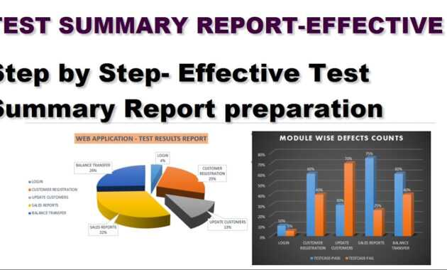 Software Testing Tutorials | How To Prepare Test Summary Report inside Test Summary Report Excel Template