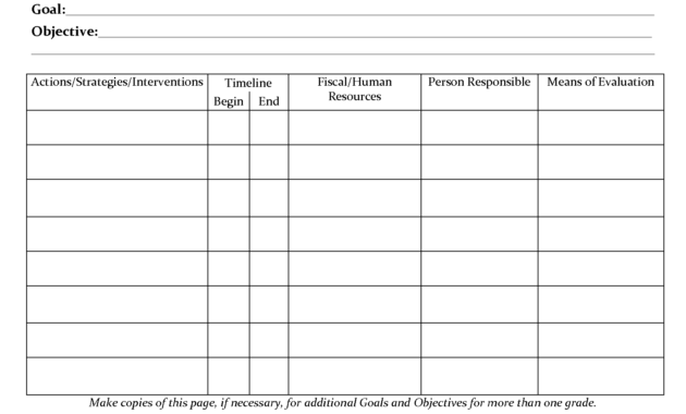 Student Planner Templates | Reading Intervention Plan in Intervention Report Template