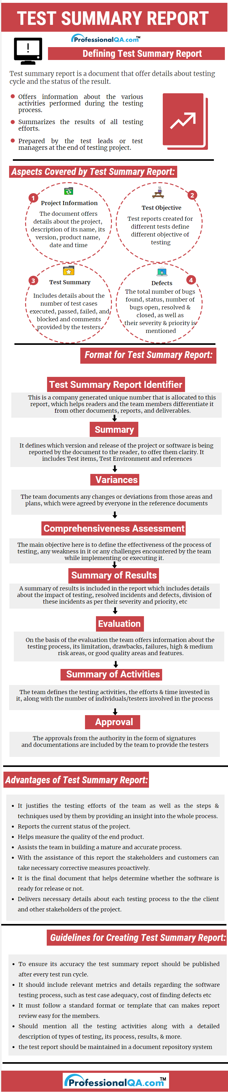 Test Summary Report |Professionalqa Intended For Evaluation Summary Report Template