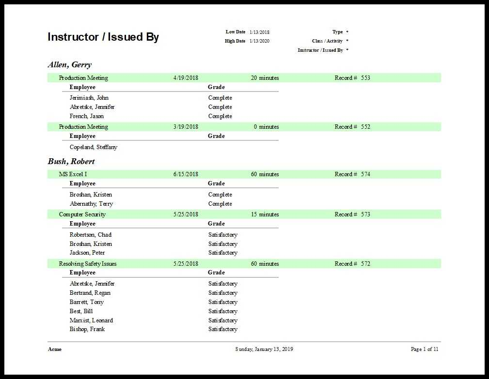Training Report Template Inside After Training Report Template