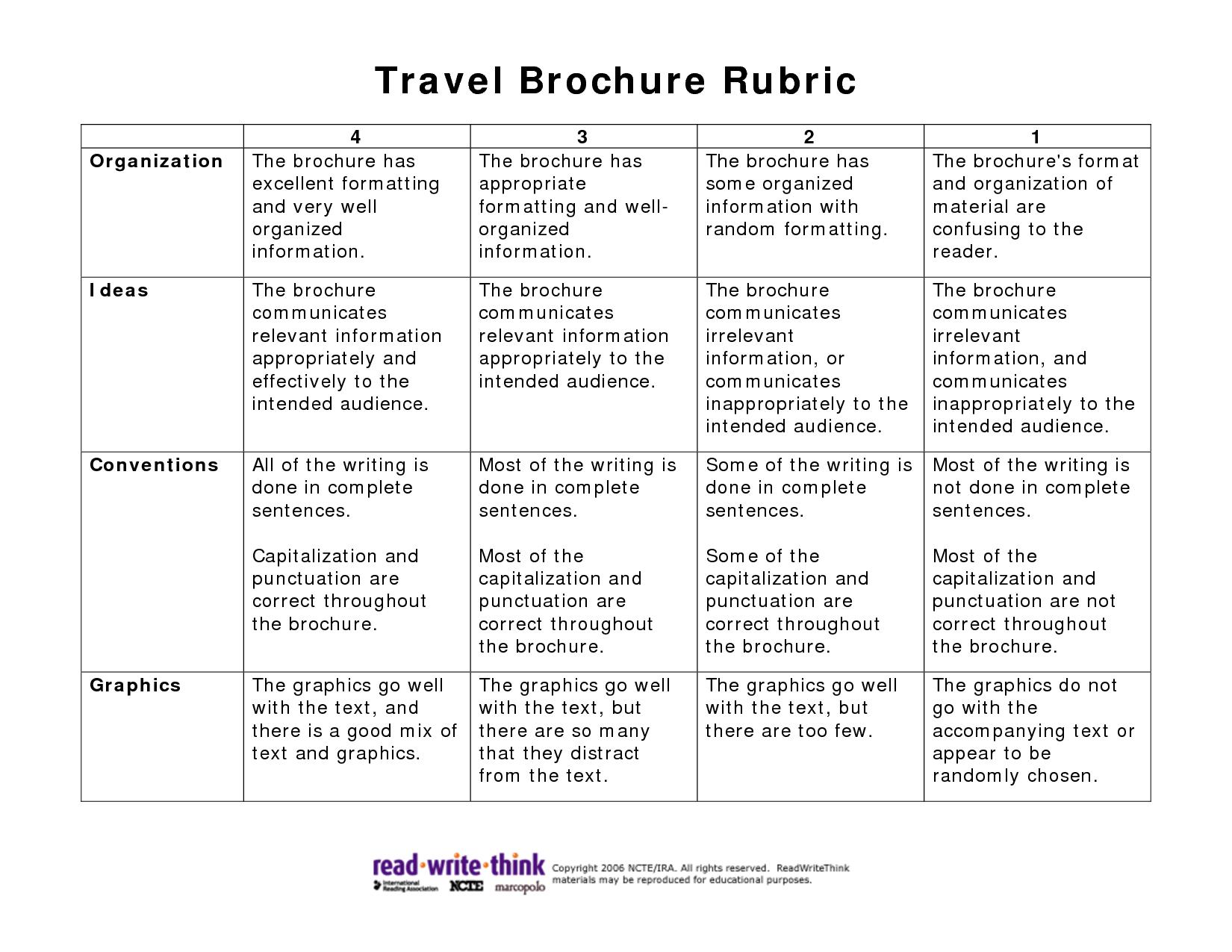 Travel Brochure Rubric | Social Studies | Rubrics, Social Within Brochure Rubric Template
