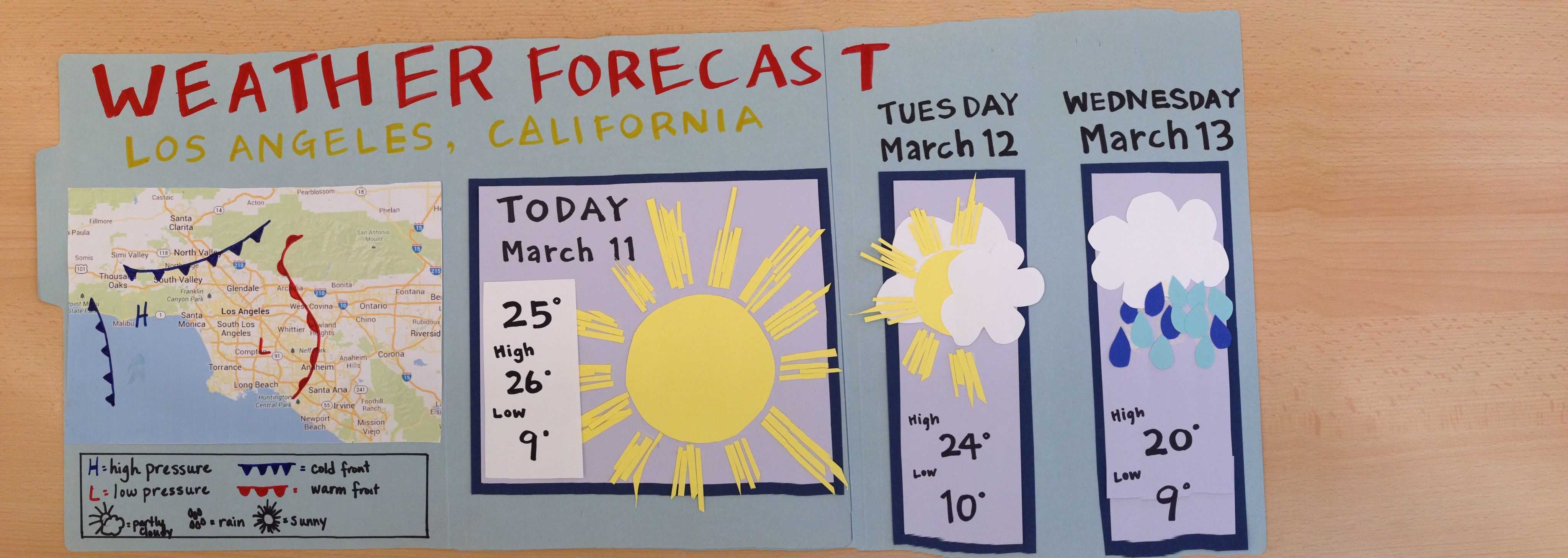 Weather Forecast Presentation: Tri Fold Weather Board For With Regard To Kids Weather Report Template