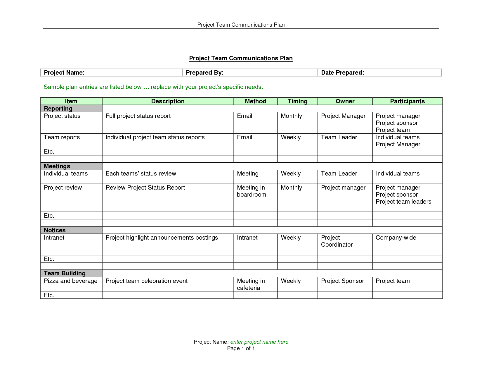 Weekly Status Reports Project Management Status Report Within Monthly Status Report Template Project Management