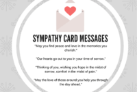 What To Write In A Business Sympathy Card: Some Sample inside Sorry For Your Loss Card Template