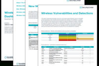 Wireless Detections Report – Sc Report Template | Tenable® for Nessus Report Templates